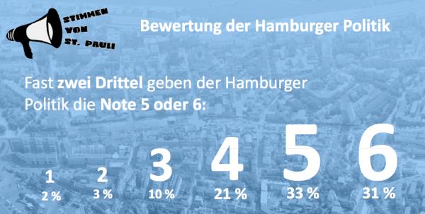 stimmen_von_stpauli_politiknoten